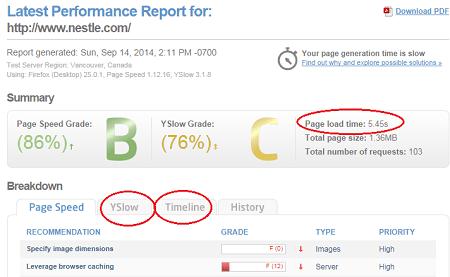 GTmetrix תמונה מפורטת על מהירות האתר לטובת שיפור חווית משתמש