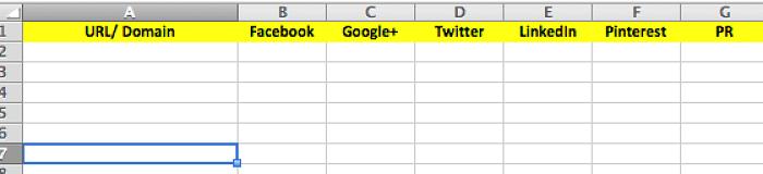 טמפלט לריכוז נתוני פופולאריות עמודים לטובת עבודת on-page